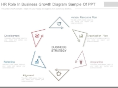 Hr Role In Business Growth Diagram Sample Of Ppt
