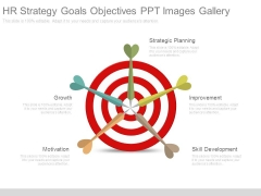 Hr Strategy Goals Objectives Ppt Images Gallery