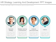 Hr Strategy Learning And Development Ppt Images