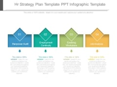 Hr Strategy Plan Template Ppt Infographic Template