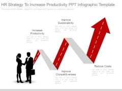 Hr Strategy To Increase Productivity Ppt Infographic Template