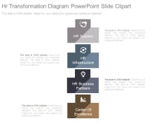 Hr Transformation Diagram Powerpoint Slide Clipart