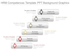 Hrm Competences Template Ppt Background Graphics