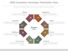 Hrm Competitive Advantage Presentation Deck