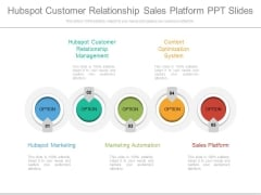 Hub Spot Customer Relationship Sales Platform Ppt Slides