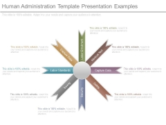 Human Administration Template Presentation Examples