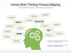 Human Brain Thinking Process Mapping Ppt PowerPoint Presentation Portfolio Deck PDF