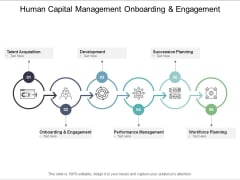 Human Capital Management Onboarding And Engagement Ppt PowerPoint Presentation Infographics Images