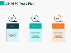 Human Capital Management Procedure 30 60 90 Days Plan Ppt Gallery Show PDF
