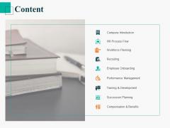 Human Capital Management Procedure Content Ppt Model Clipart Images PDF