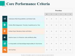 Human Capital Management Procedure Core Performance Criteria Ppt Gallery Elements PDF