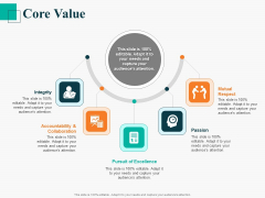 Human Capital Management Procedure Core Value Ppt Gallery Infographic Template PDF