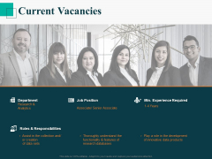 Human Capital Management Procedure Current Vacancies Ppt Infographic Template Example File
