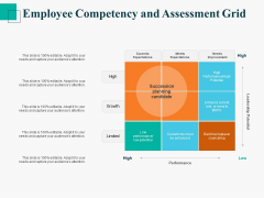 Human Capital Management Procedure Employee Competency And Assessment Grid Ppt Slides Topics PDF