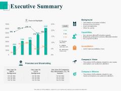 Human Capital Management Procedure Executive Summary Ppt Infographic Template Microsoft PDF