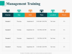Human Capital Management Procedure Management Training Demonstration PDF