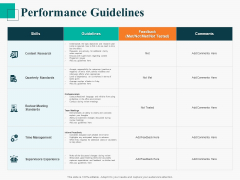 Human Capital Management Procedure Performance Guidelines Ideas PDF