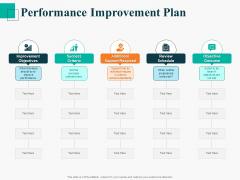 Human Capital Management Procedure Performance Improvement Plan Criteria Background PDF