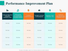 Human Capital Management Procedure Performance Improvement Plan Guidelines PDF