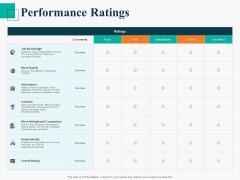 Human Capital Management Procedure Performance Ratings Mockup PDF