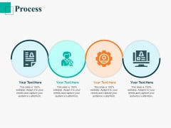 Human Capital Management Procedure Process Ppt Gallery Background Images PDF