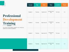 Human Capital Management Procedure Professional Development Training Sample PDF