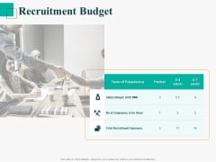 Human Capital Management Procedure Recruitment Budget Ppt Ideas Deck PDF