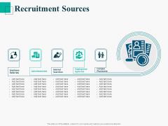 Human Capital Management Procedure Recruitment Sources Ppt Styles Summary PDF
