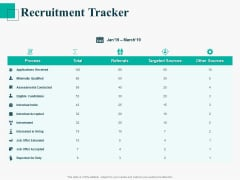Human Capital Management Procedure Recruitment Tracker Brochure PDF