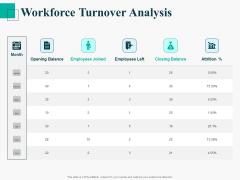 Human Capital Management Procedure Workforce Turnover Analysis Clipart PDF