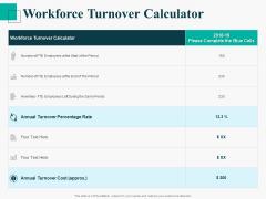 Human Capital Management Procedure Workforce Turnover Calculator Ideas PDF