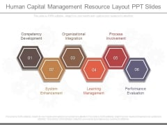 Human Capital Management Resource Layout Ppt Slides