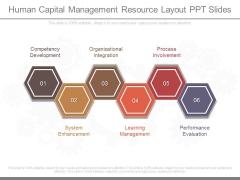 Human Capital Management Resource Layout Ppt Slides
