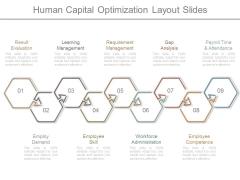 Human Capital Optimization Layout Slides