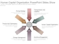 Human Capital Organization Powerpoint Slides Show
