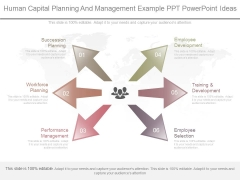 Human Capital Planning And Management Example Ppt Powerpoint Ideas