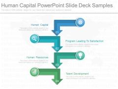 Human Capital Powerpoint Slide Deck Samples