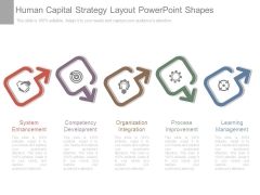 Human Capital Strategy Layout Powerpoint Shapes