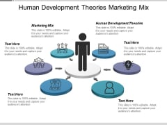 Human Development Theories Marketing Mix Ppt PowerPoint Presentation File Tips