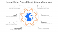 Human Hands Around Globe Showing Teamwork Ppt Model Visuals PDF