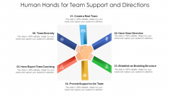 Human Hands For Team Support And Directions Ppt Slides Layouts PDF