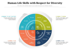 Human Life Skills With Respect For Diversity Ppt PowerPoint Presentation Infographics Format Ideas PDF