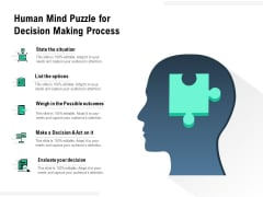 Human Mind Puzzle For Decision Making Process Ppt PowerPoint Presentation Gallery Slides PDF