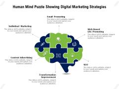 Human Mind Puzzle Showing Digital Marketing Strategies Ppt PowerPoint Presentation File Deck PDF
