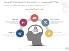 Human Mind With Gears For Business Process Improvement Ppt PowerPoint Presentation Ideas