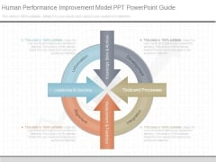 Human Performance Improvement Model Ppt Powerpoint Guide