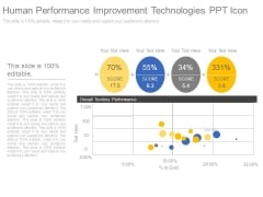 Human Performance Improvement Technologies Ppt Icon