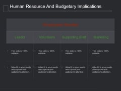 Human Resource And Budgetary Implications Ppt PowerPoint Presentation Design Templates