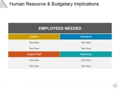 Human Resource And Budgetary Implications Ppt PowerPoint Presentation Portfolio Example