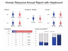 Human Resource Annual Report With Headcount Ppt PowerPoint Presentation Icon Influencers PDF